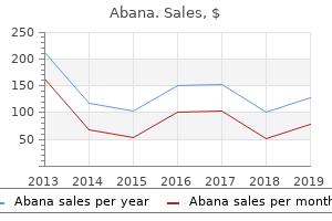 order generic abana on-line