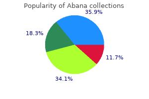 purchase abana 60pills online