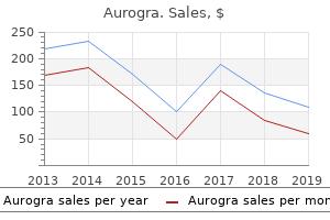 order 100 mg aurogra visa