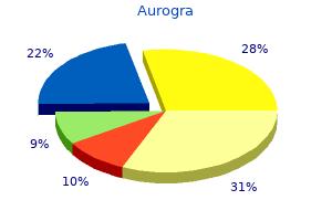 buy 100mg aurogra with mastercard