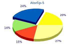 purchase atorlip-5 with a mastercard