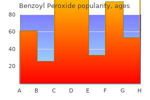 buy benzoyl discount