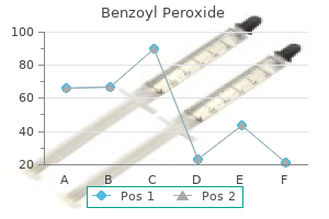best benzoyl 20 gr