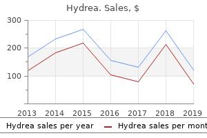 cheap generic hydrea canada