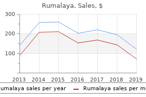 purchase 60 pills rumalaya mastercard