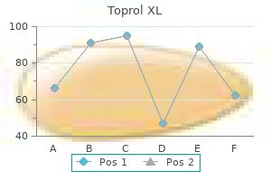order genuine toprol xl online