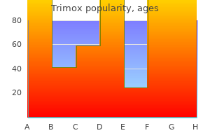 buy 250mg trimox with amex