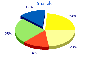 buy shallaki visa