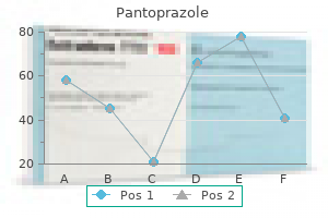 purchase cheapest pantoprazole