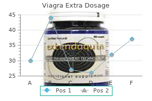 order viagra extra dosage master card