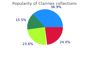 cheap clarinex generic