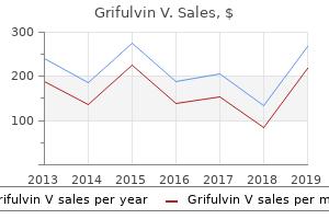 buy grifulvin v online pills