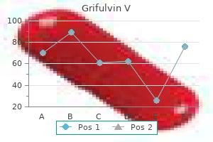 cheap grifulvin v on line