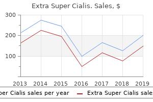 buy extra super cialis 100 mg mastercard