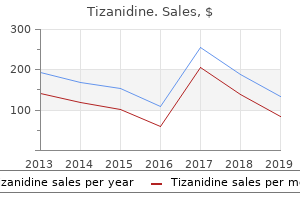 buy 2 mg tizanidine free shipping
