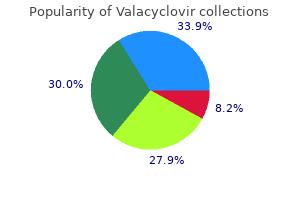 order 1000 mg valacyclovir free shipping