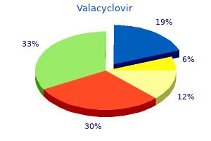 purchase valacyclovir in united states online