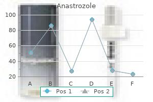 buy 1mg anastrozole with visa
