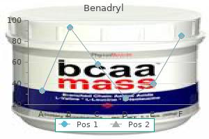 order benadryl 25 mg fast delivery