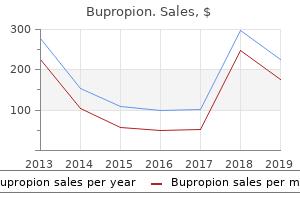 buy 150mg bupropion