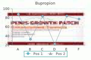 generic bupropion 150 mg free shipping
