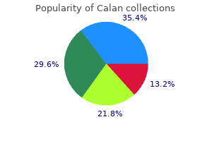 cheap calan 80mg fast delivery