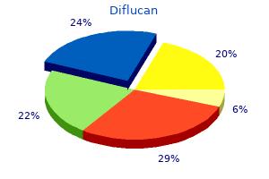 cheap diflucan 50 mg online
