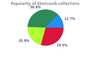 purchase etoricoxib no prescription