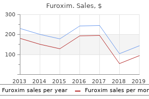 purchase furoxim 500 mg overnight delivery