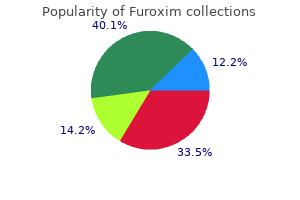 purchase 250 mg furoxim otc