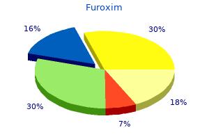250 mg furoxim overnight delivery