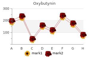 order on line oxybutynin