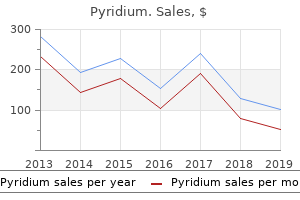pyridium 200mg sale