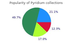 order pyridium toronto