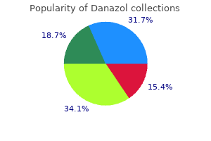 effective 200 mg danazol