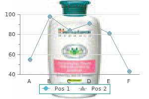 discount danazol 200 mg visa