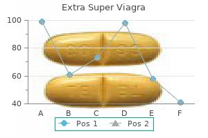 buy cheap extra super viagra line
