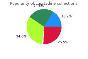 10 mg loratadine free shipping