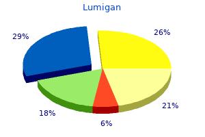 purchase generic lumigan canada