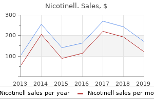 discount nicotinell on line