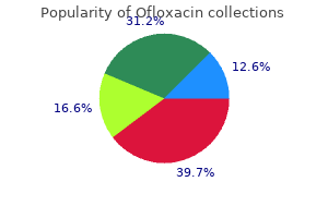 buy ofloxacin now