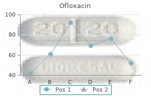 generic ofloxacin 400mg on line
