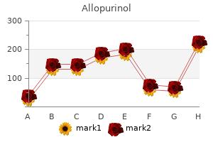 cheap allopurinol 100mg on-line