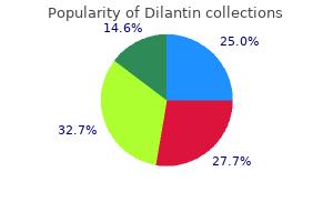 buy discount dilantin