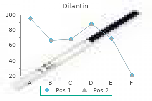 buy dilantin 100 mg line