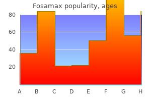 buy fosamax 70 mg free shipping