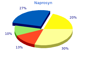 generic naprosyn 500 mg with mastercard