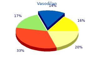 buy cheap vasodilan 20 mg