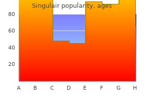 4 mg singulair mastercard